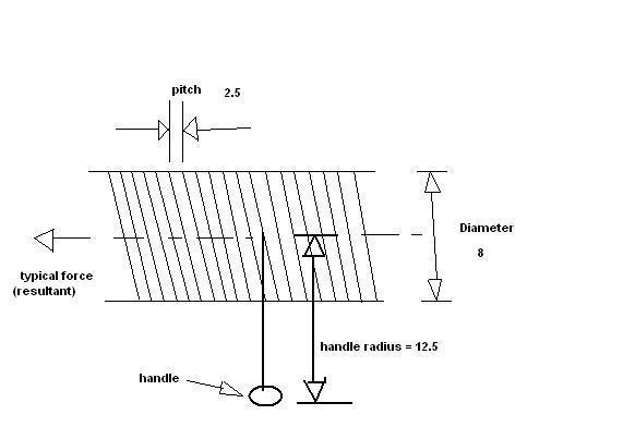Torque transmitted through a helix angle? | Physics Forums
