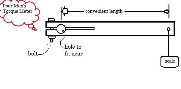 torquemeter.jpg