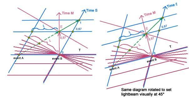 towardslight-accelleration.jpg