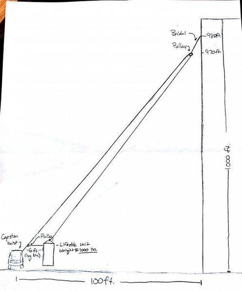 Tower hoisting system_1.jpg