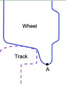 TrainWheel.png