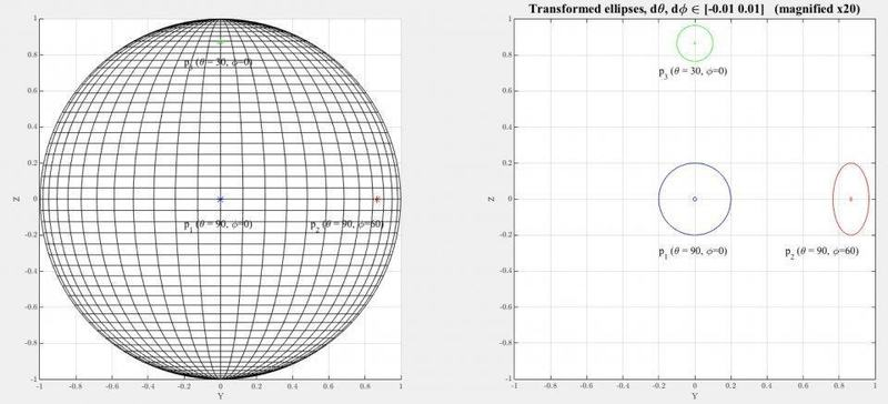 transformed_ellipses_mag20.jpg