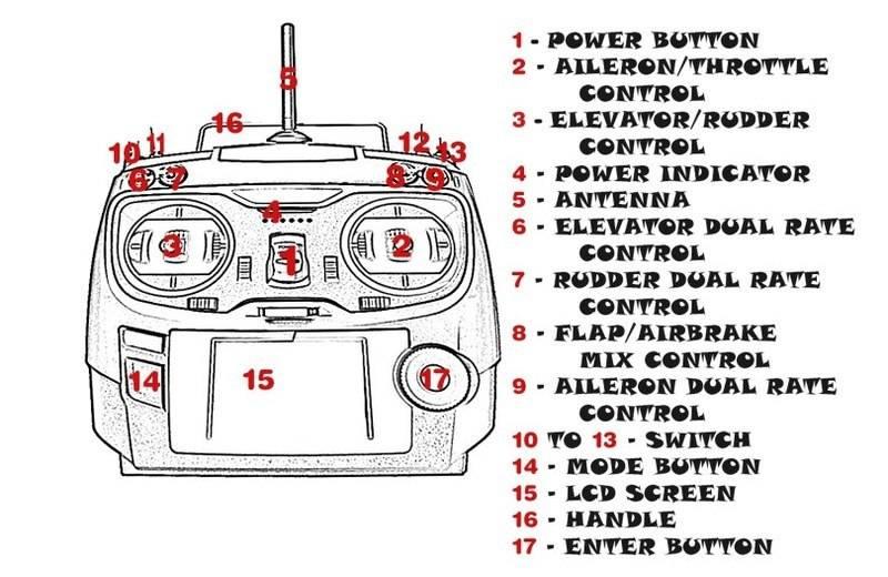 Transmitter-Marked-New.jpg