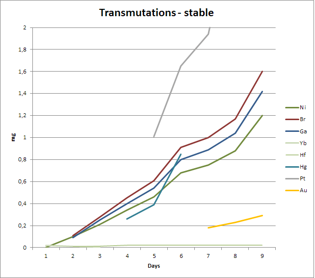 transmu-stable.png