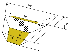 trapezoidprism.jpg