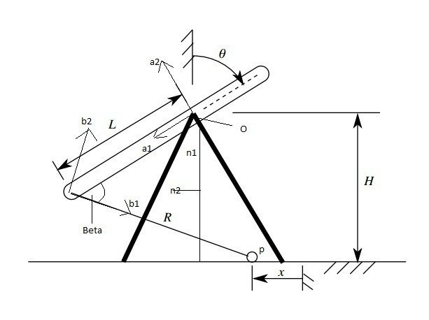 Tracking The Position Of Trebuchet Payload Physics Forums