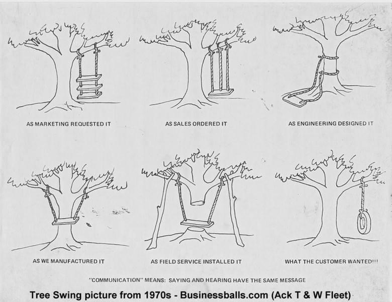 tree_swing_70s.jpe
