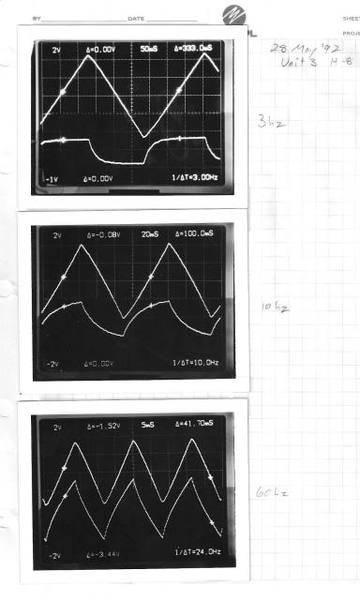 triangle_current_sec_volts_zps00512adf.jpg