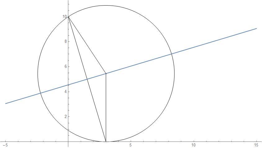 triangleincircle.jpg