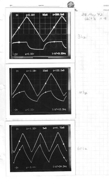 trianglewaveinductance.jpg