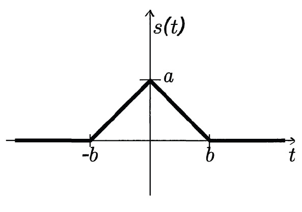 triangularpulse.jpg