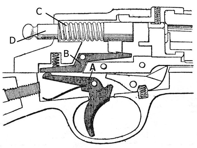 Trigger_mechanism_bf_1923.jpg