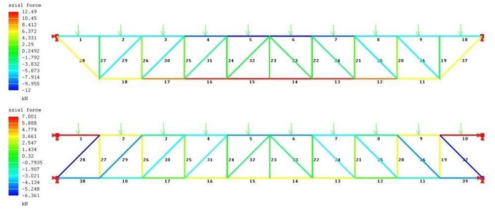 Truss_Fig1_PhysicsForums2.jpg