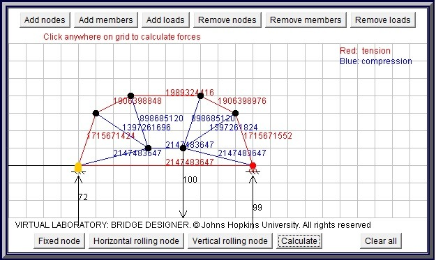 Matrix for Truss Analysis? | Physics Forums