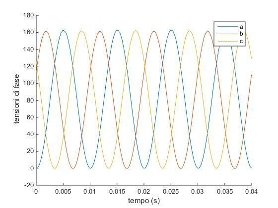 Matlab - calculate phase shift using fft | Physics Forums