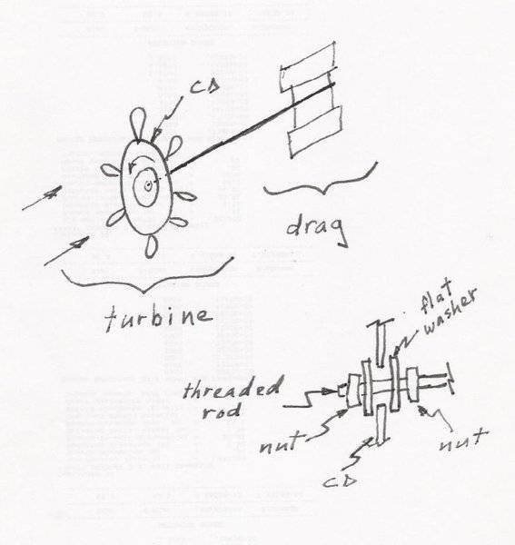 TurbineTester.jpg