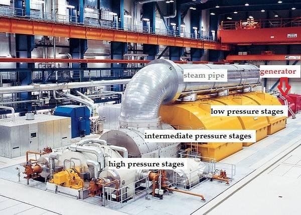turbogenerator.jpg