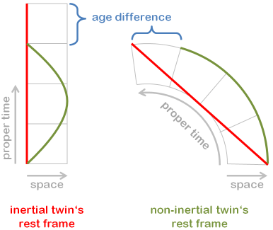 twins_hs-png.55748.png