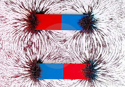 two-parallel-bar-magnets-and-the-magnetic-field-thumb22414947.jpg
