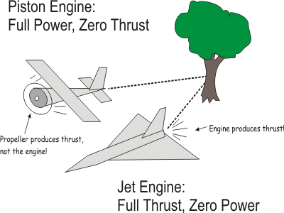 Two_aircrafts_tied_to_tree.png