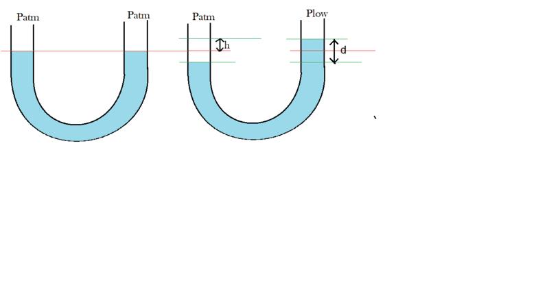 U-tube.png