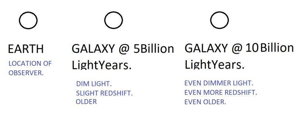 Universe question.jpg