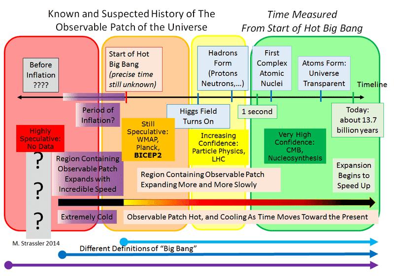 universehistoryreliability2.png