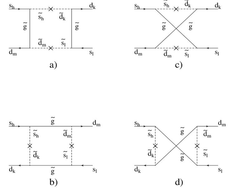 help with feynman diagrams involving majorana fermions. Black Bedroom Furniture Sets. Home Design Ideas