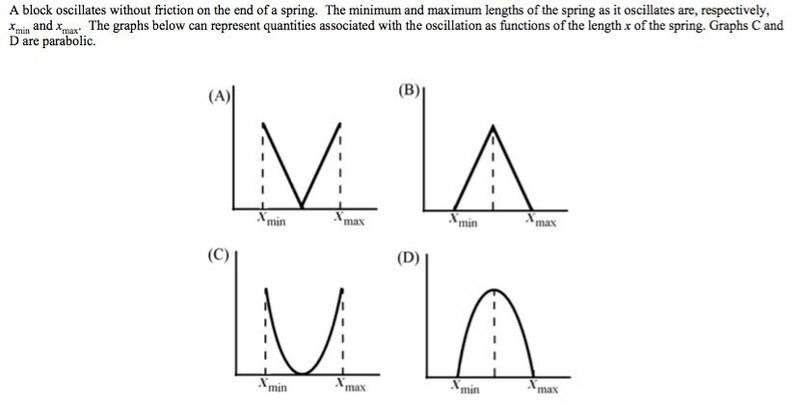 Homework help graphs