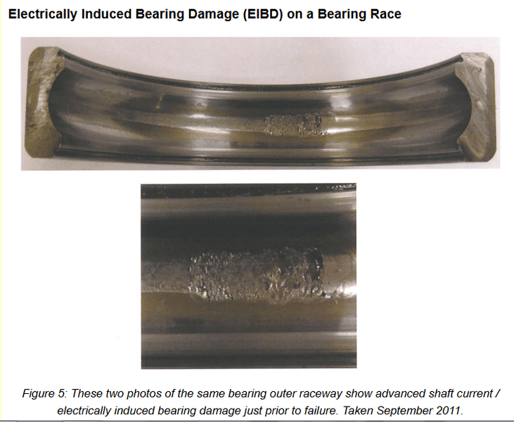 Bearing overheat physics forums for Vfd motor bearing failure