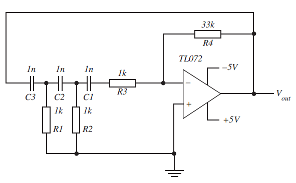 phase shift oscillator and circuit