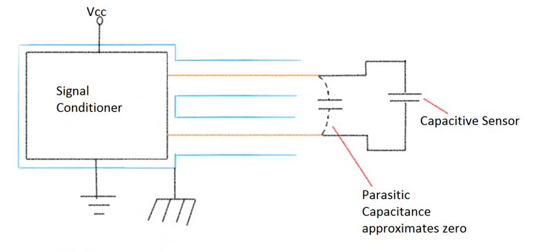 Question about Parasitic capacitances and physical grounds