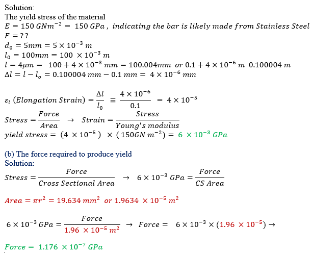 how to find tensile force