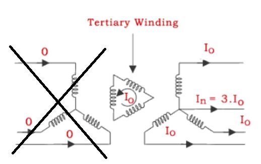tertiary winding diagram