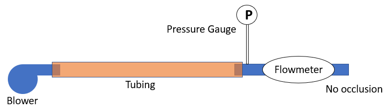 Blower/Fan Curves | Physics Forums