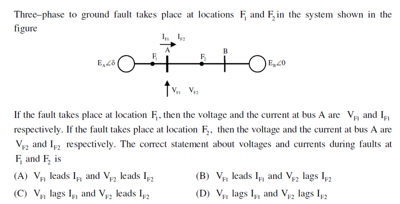 Power system fault phasor diagram physics forums upload2017 12 2812 0 26g ccuart Images