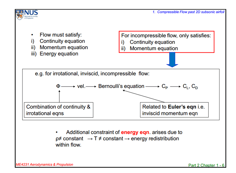 continuity equation physics. i dont understand why compressible flow needs to have another constraint of energy equation while incompressible only satisfies continuity and momentum physics f