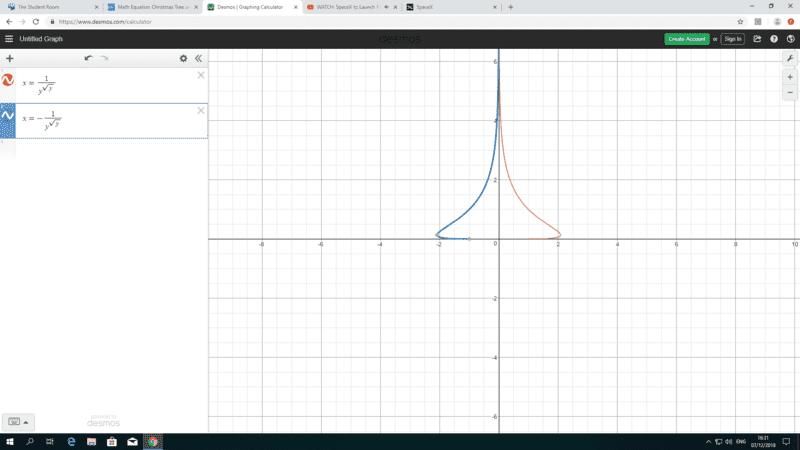Math Equation Christmas Tree And Graph Physics Forums