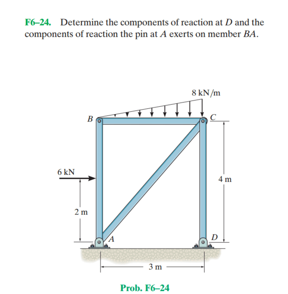 Statics Problem Free Body Diagram Physics Forums