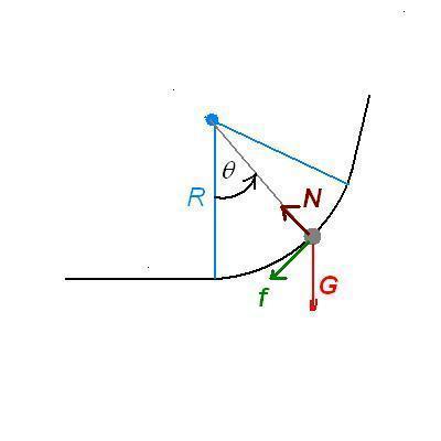 uponcircle.JPG