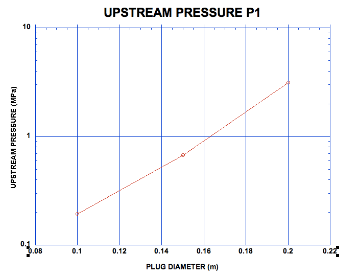 UPSTREAM PRESSURE.png
