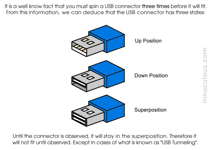 USB-Superposition-720c.png