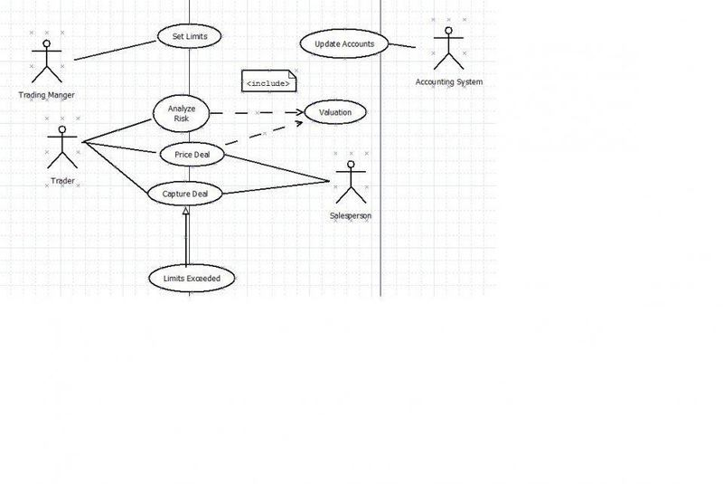Use case diagrams uml using dia physics forums use case text box probg ccuart Image collections