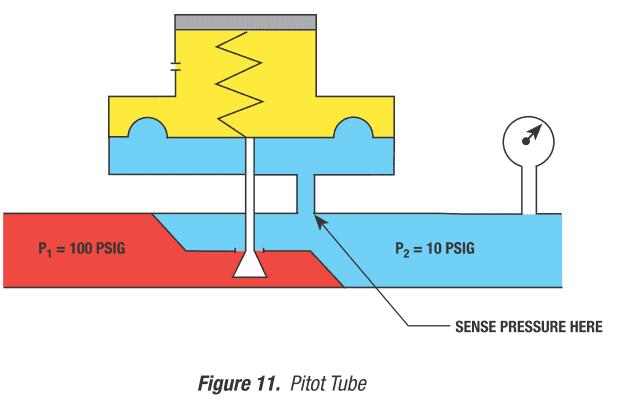 valve_pitot.png