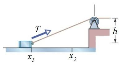 variable_force_constant_tension_.jpg