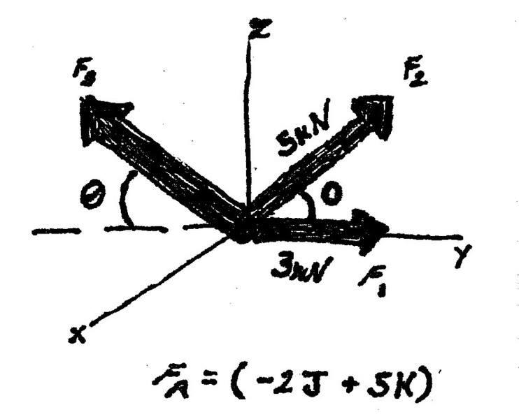 vectors.jpg
