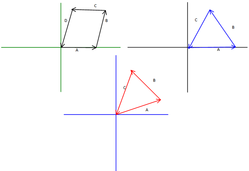 how to show two vectors are parallel