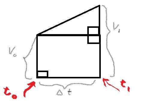 velocity trapezium.jpg