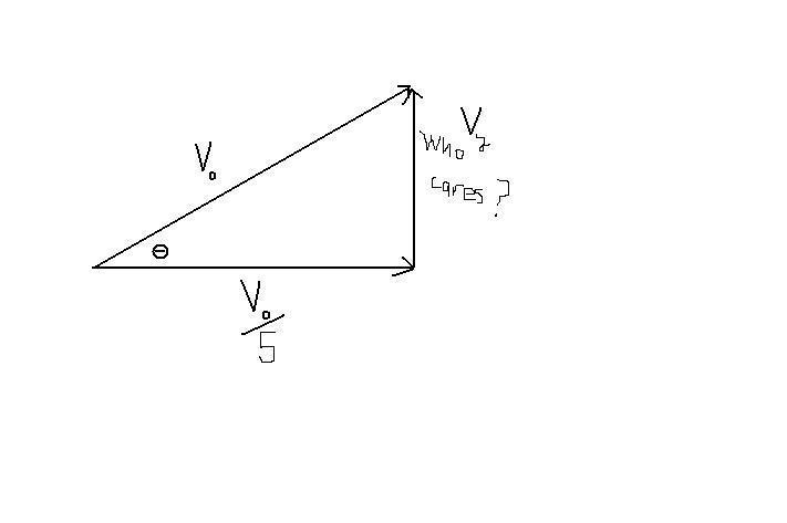 velocity triangle.JPG