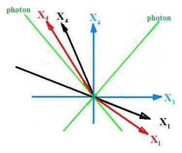 Velocity_Addition.jpg